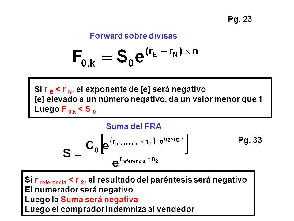 Pg. 23 Forward sobre divisas. Si r E < r N, el exponente de [e] será negativo. [e] elevado a un número negativo, da un valor menor que 1.